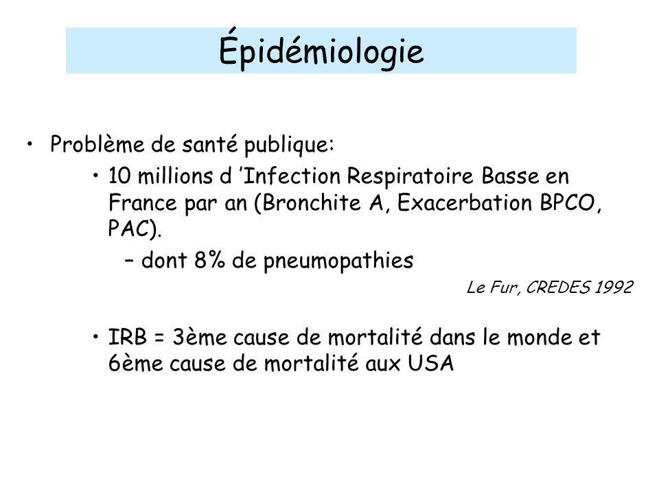 Épidémiologie Problème de santé publique: