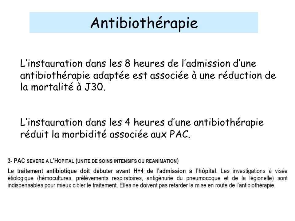 AntibiothérapieL'instauration dans les 8 heures de l'admission d'une antibiothérapie adaptée est associée à une réduction de la mortalité à J30.