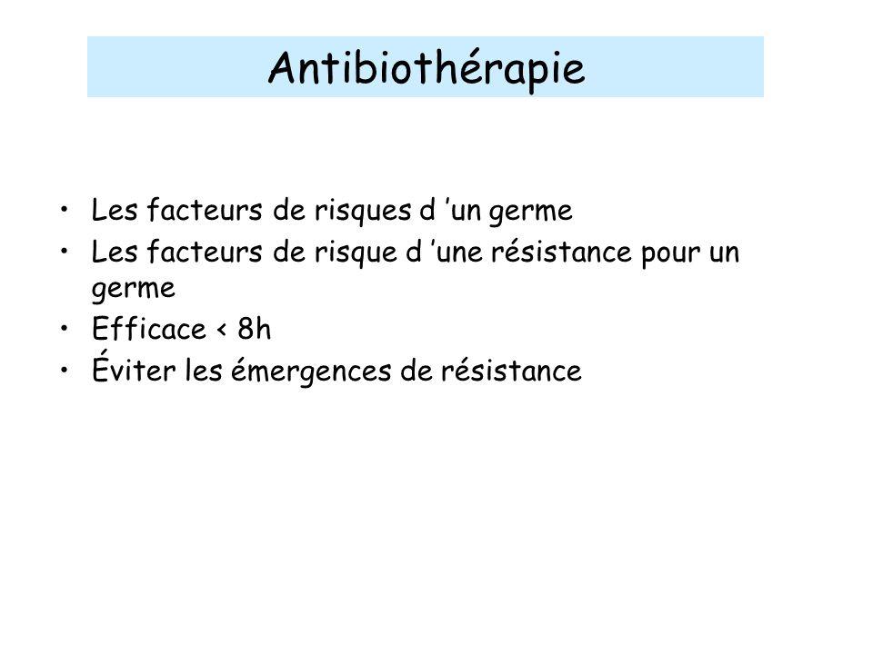 Antibiothérapie Les facteurs de risques d 'un germe