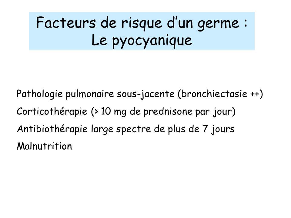 Facteurs de risque d'un germe : Le pyocyanique