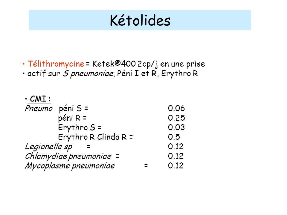 Kétolides Télithromycine = Ketek®400 2cp/j en une prise