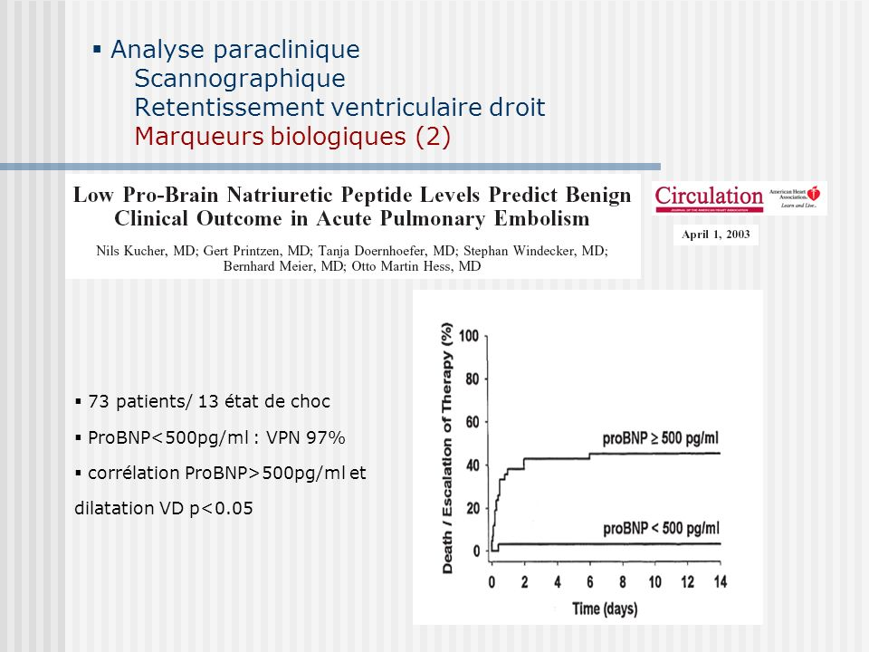 Analyse paraclinique Scannographique Retentissement ventriculaire droit Marqueurs biologiques (2)