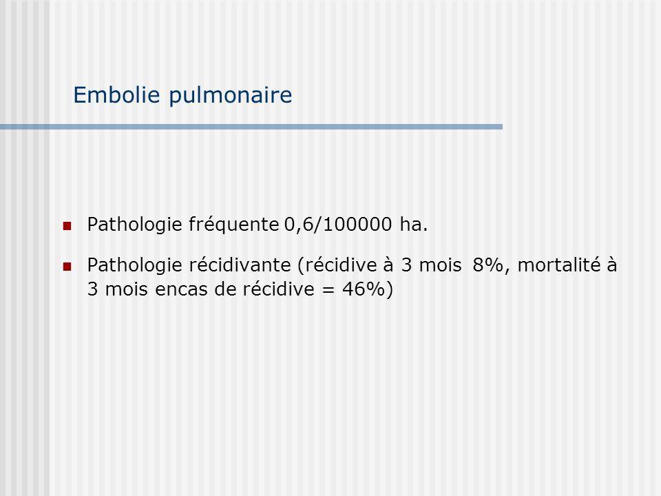 Embolie pulmonaire Pathologie fréquente 0,6/100000 ha.