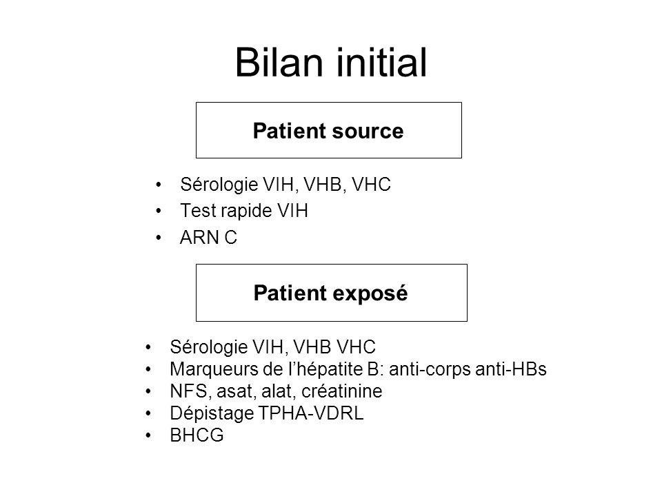 Bilan initial Patient source Patient exposé Sérologie VIH, VHB, VHC