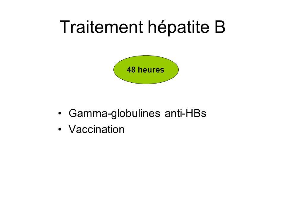 Traitement hépatite B 48 heures Gamma-globulines anti-HBs Vaccination