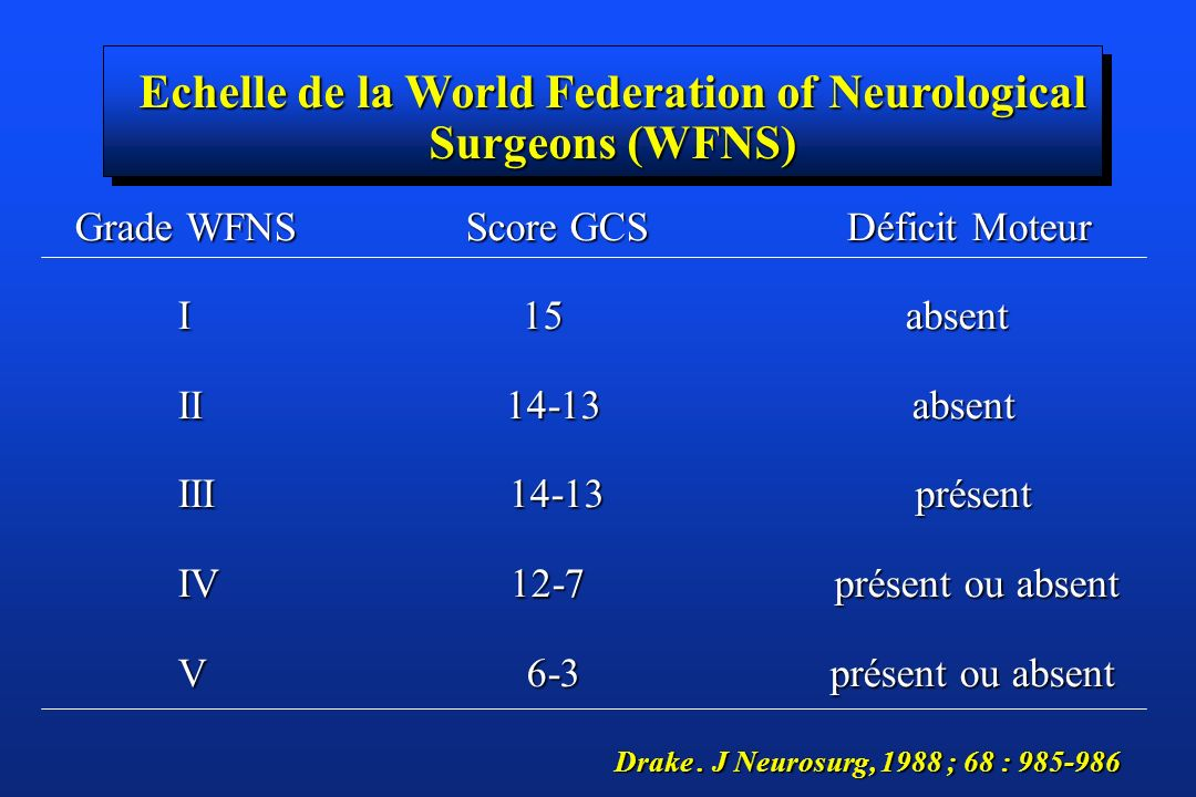 Echelle de la World Federation of Neurological