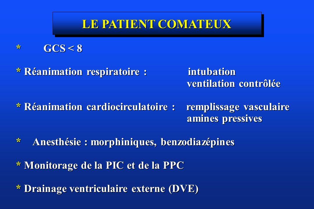 LE PATIENT COMATEUX *GCS < 8