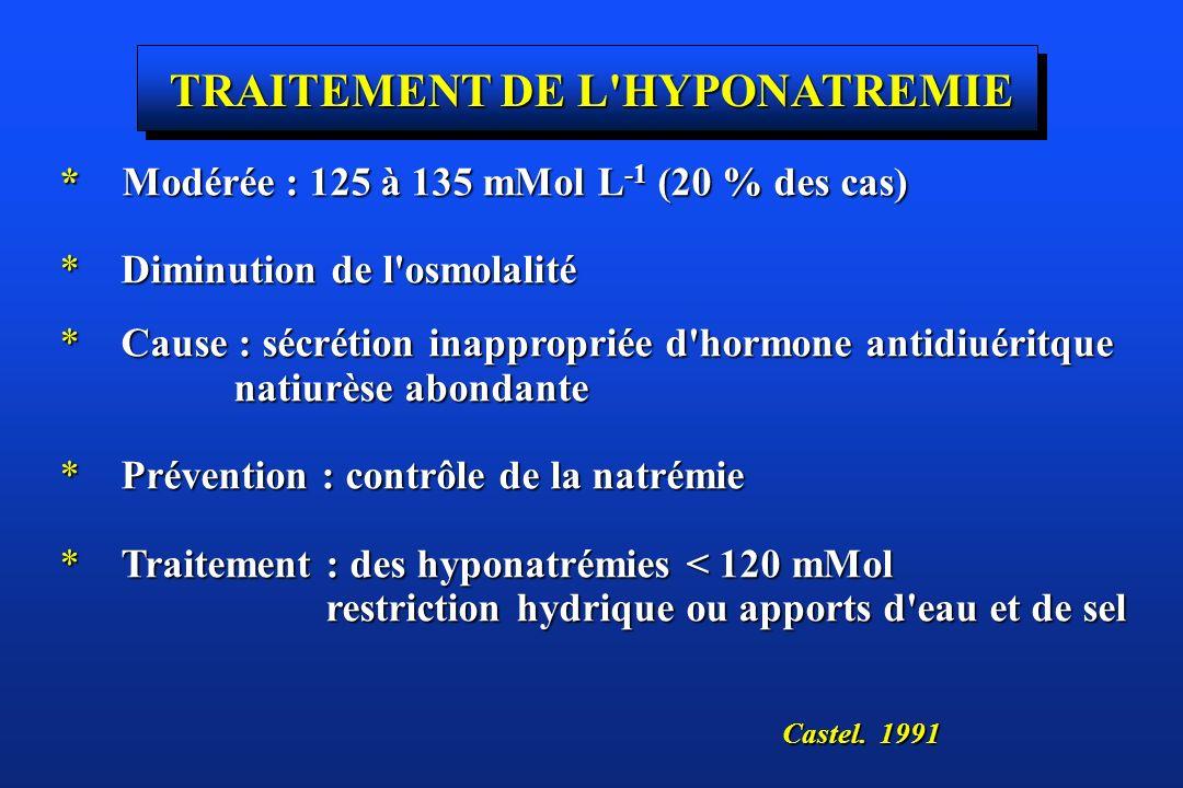 TRAITEMENT DE L HYPONATREMIE