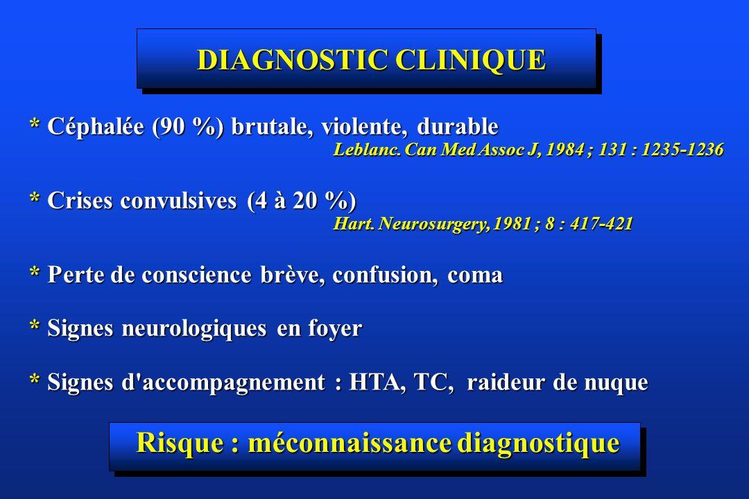 Risque : méconnaissance diagnostique