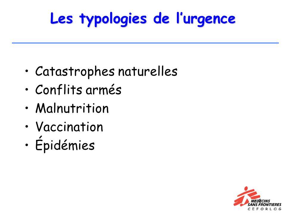 Les typologies de l'urgence