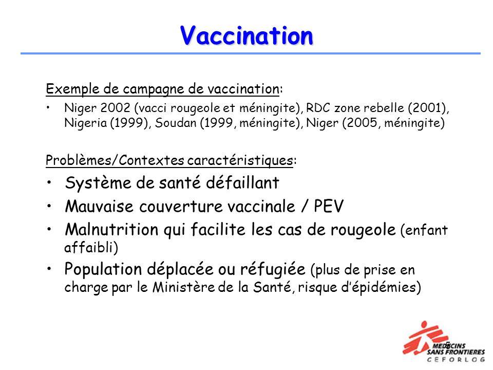 Vaccination Système de santé défaillant