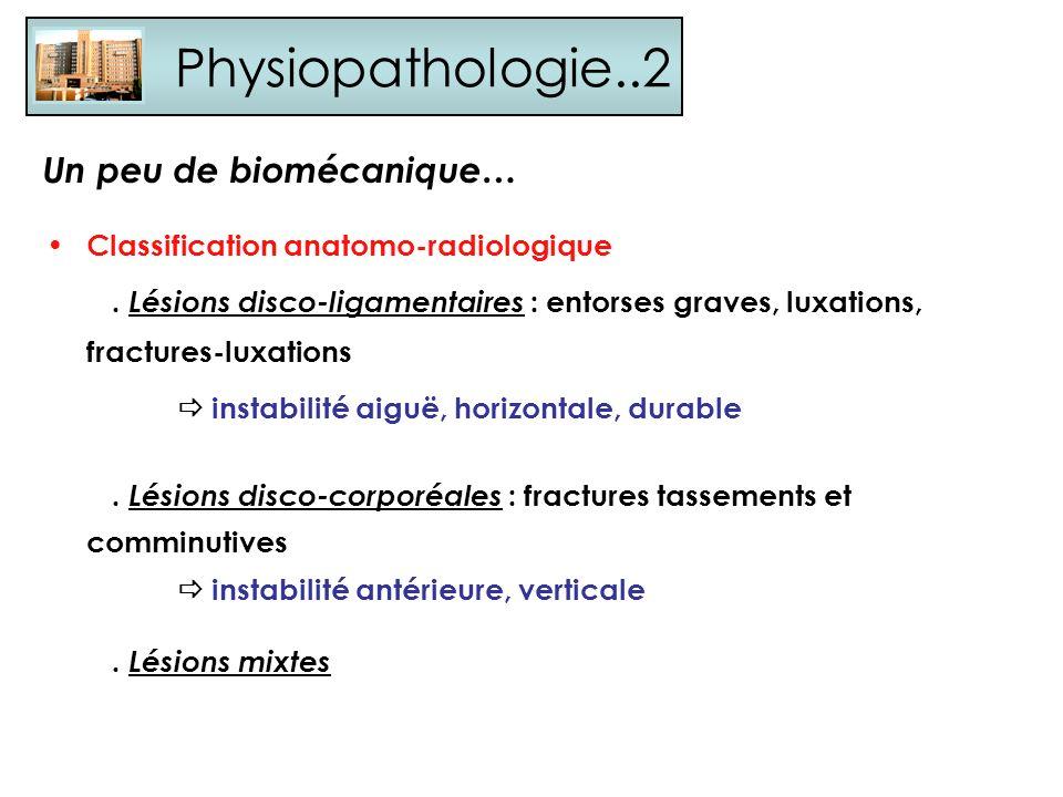 Physiopathologie..2 Un peu de biomécanique…