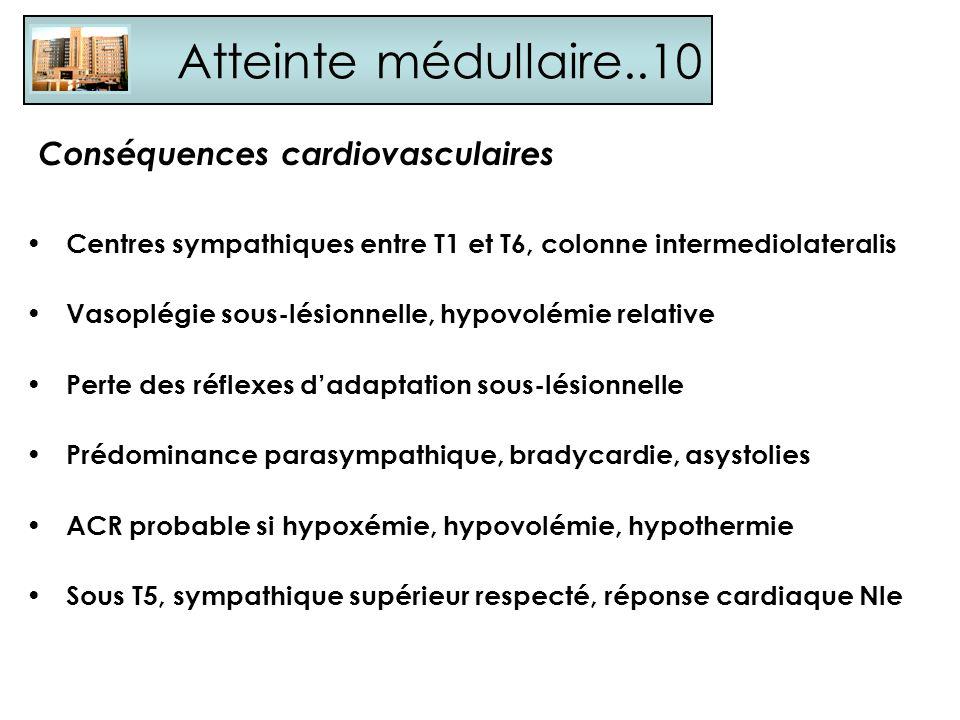 Atteinte médullaire..10 Conséquences cardiovasculaires