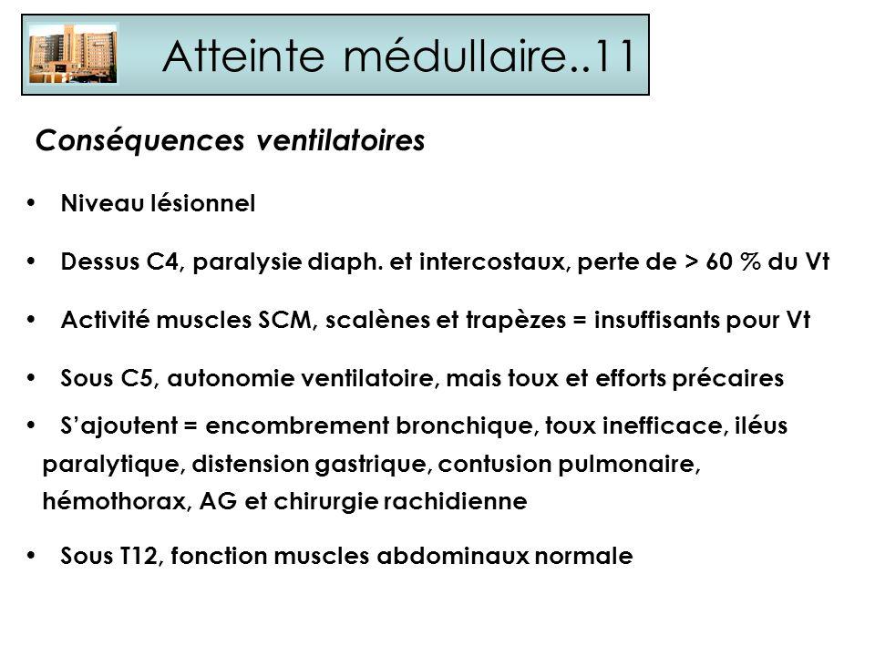 Atteinte médullaire..11 Conséquences ventilatoires Niveau lésionnel