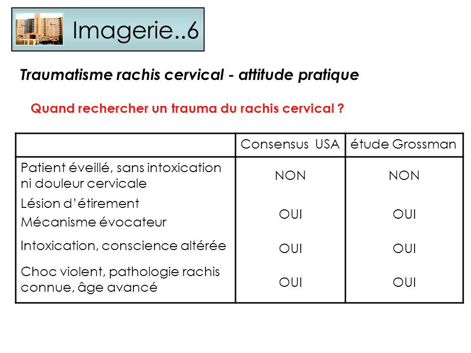 Imagerie..6 Traumatisme rachis cervical - attitude pratique