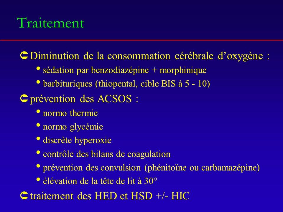 Traitement Diminution de la consommation cérébrale d'oxygène :