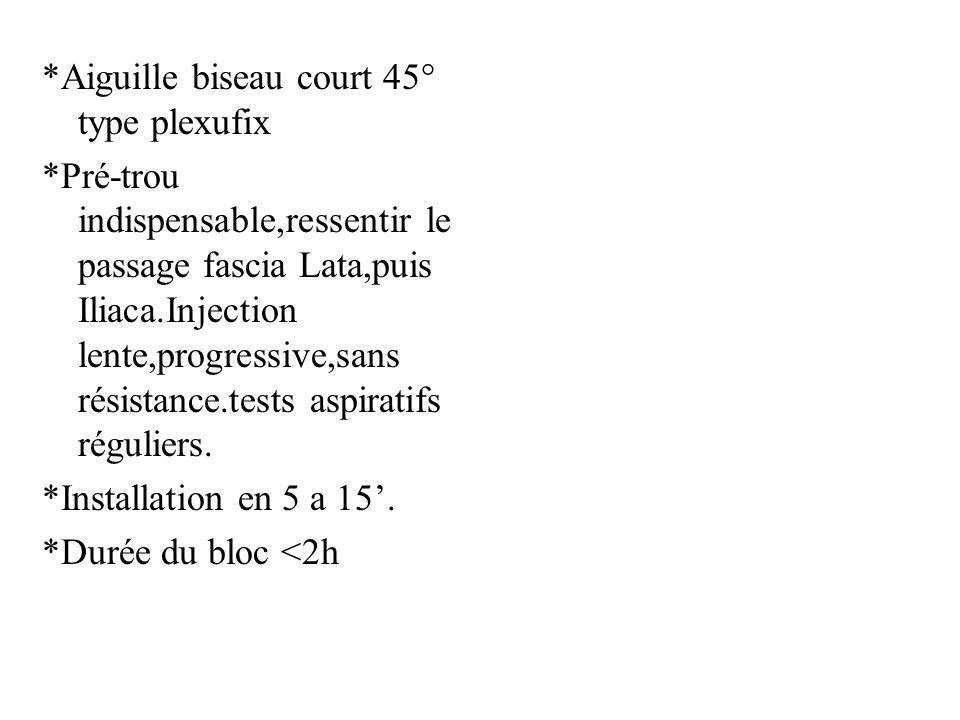*Aiguille biseau court 45° type plexufix