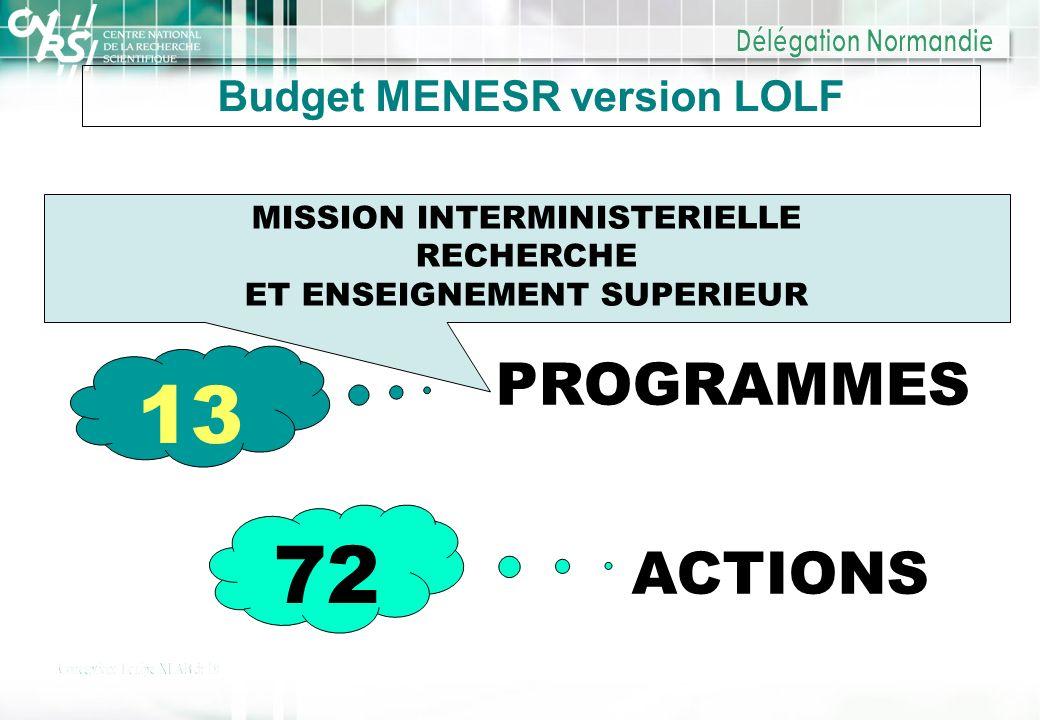 Budget MENESR version LOLF