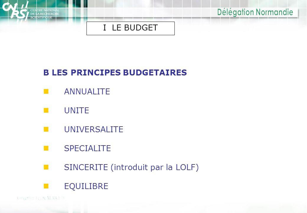 B LES PRINCIPES BUDGETAIRES ANNUALITE UNITE UNIVERSALITE SPECIALITE