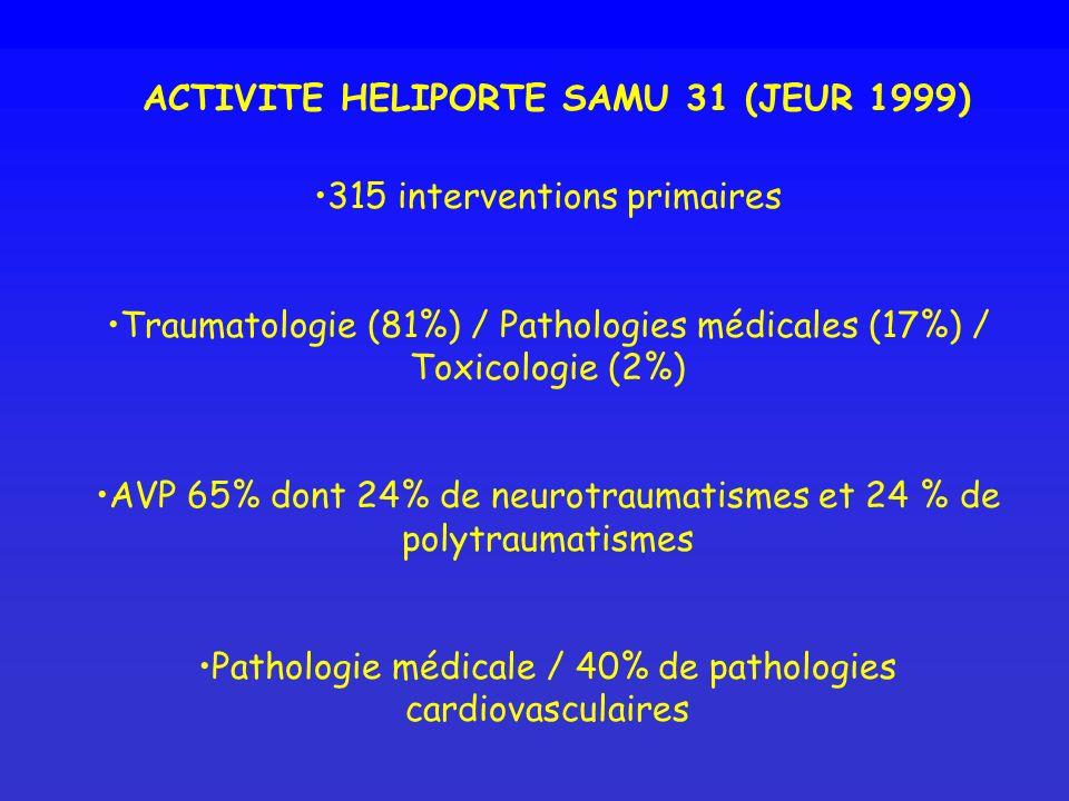 ACTIVITE HELIPORTE SAMU 31 (JEUR 1999)
