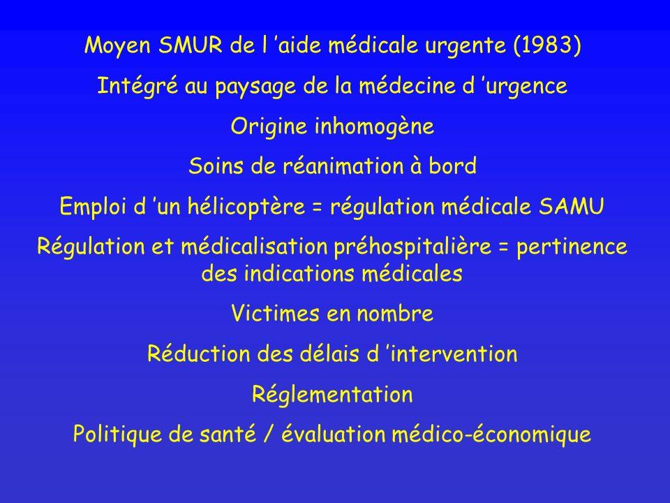 Moyen SMUR de l 'aide médicale urgente (1983)