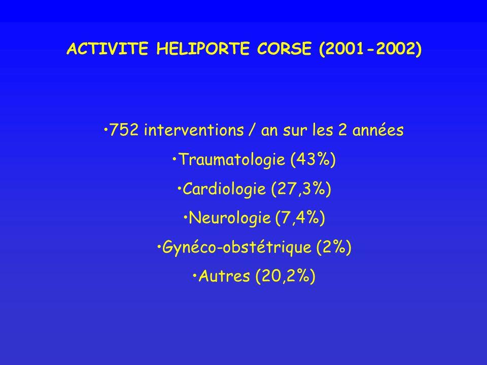 ACTIVITE HELIPORTE CORSE (2001-2002)