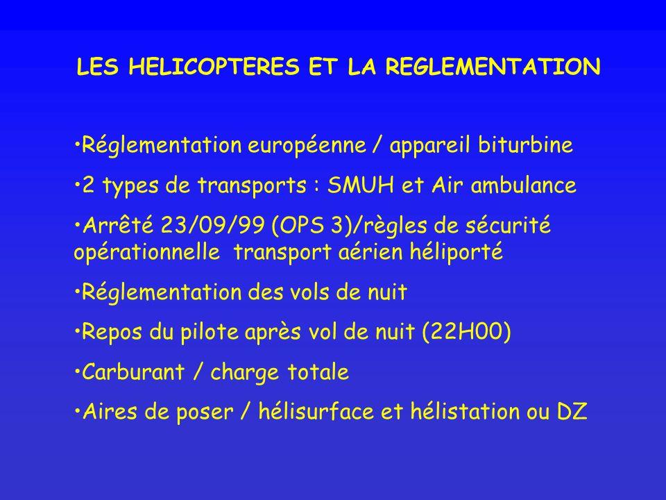 LES HELICOPTERES ET LA REGLEMENTATION