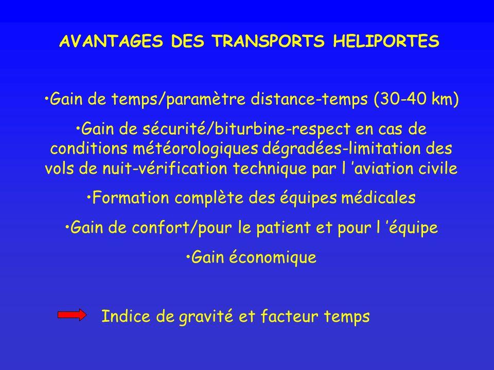 AVANTAGES DES TRANSPORTS HELIPORTES