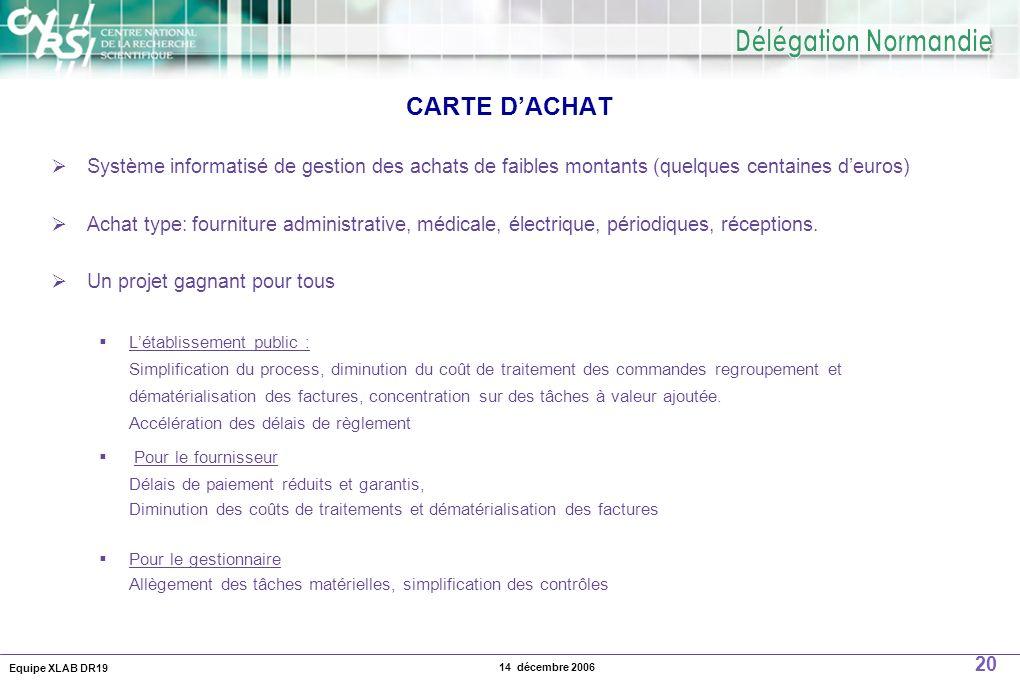 CARTE D'ACHAT Système informatisé de gestion des achats de faibles montants (quelques centaines d'euros)