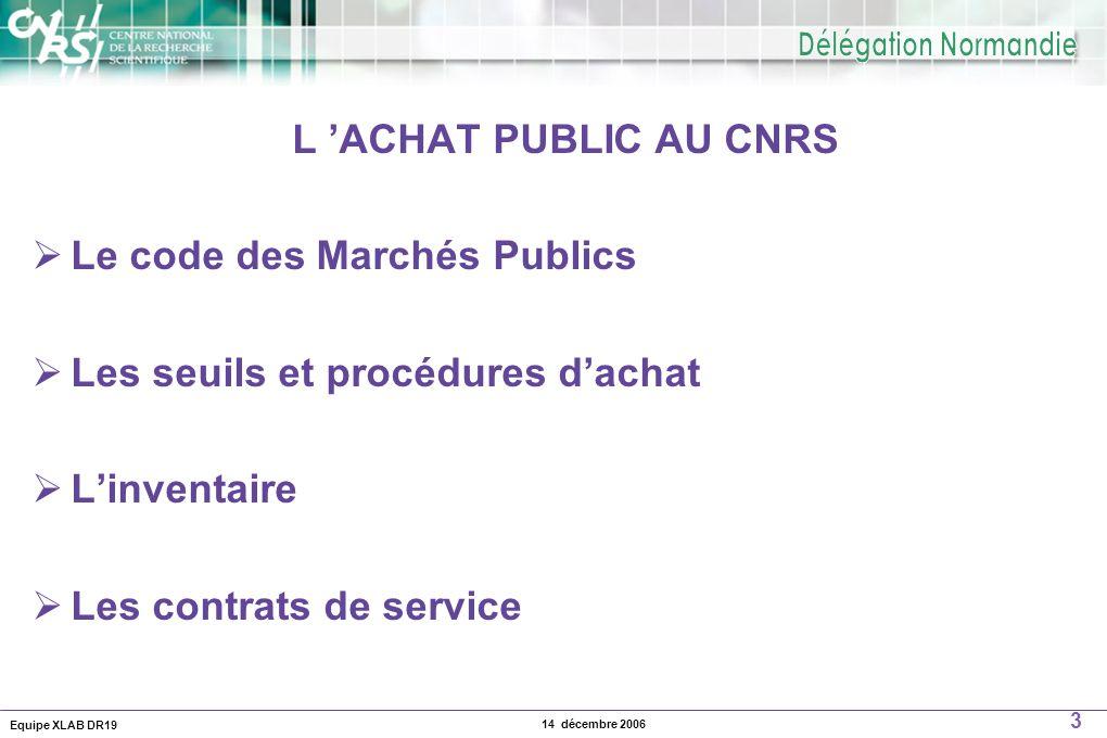 Le code des Marchés Publics Les seuils et procédures d'achat