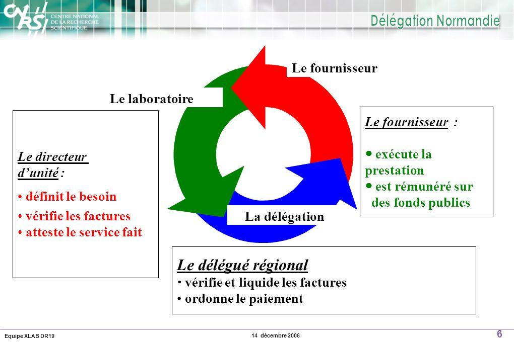 LES ACTEURS DE L 'ACHAT AU CNRS