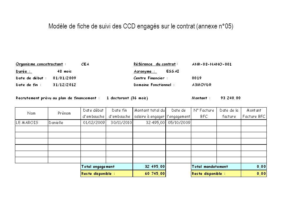 Modèle de fiche de suivi des CCD engagés sur le contrat (annexe n°05)