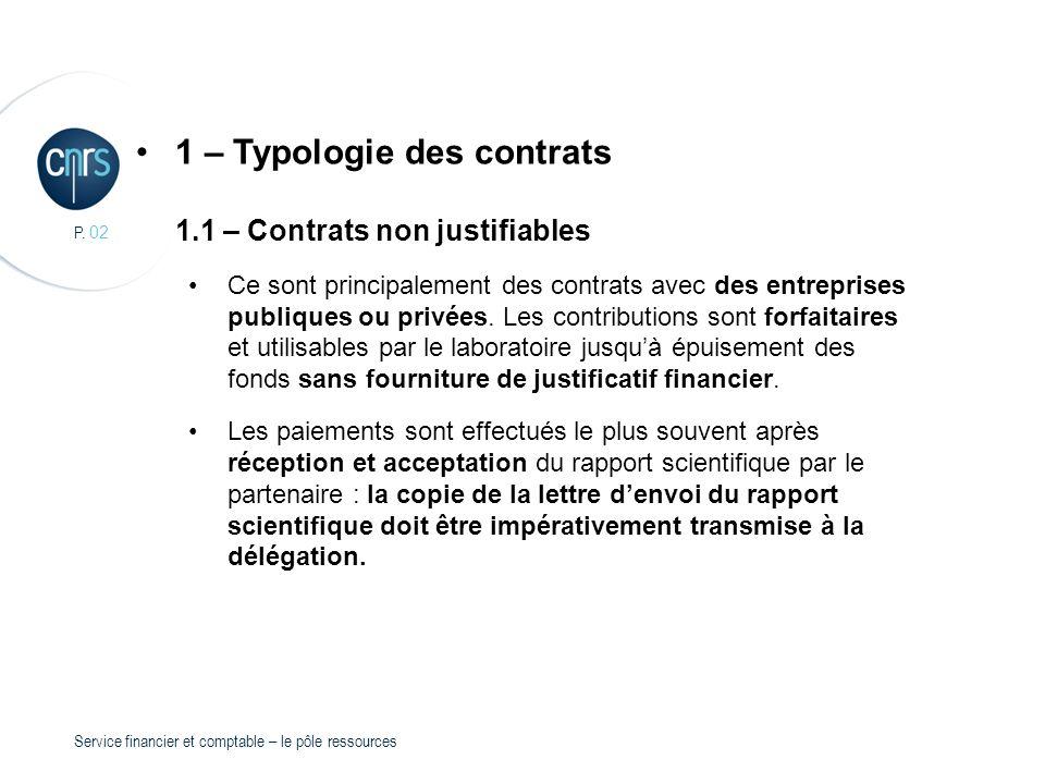 1 – Typologie des contrats
