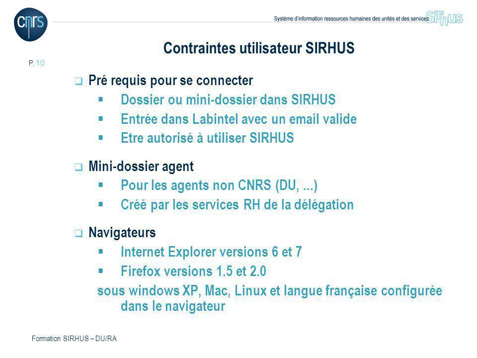 Contraintes utilisateur SIRHUS