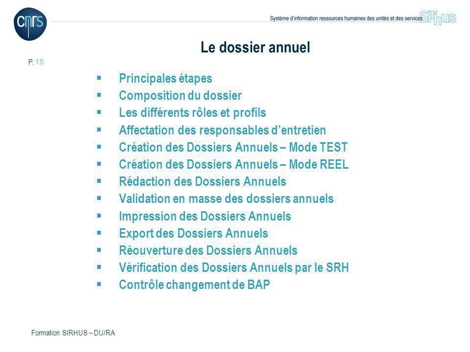 Le dossier annuel Principales étapes Composition du dossier