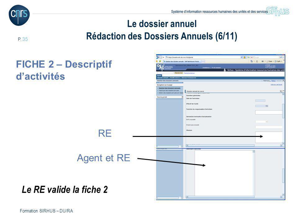 Le dossier annuel Rédaction des Dossiers Annuels (6/11)