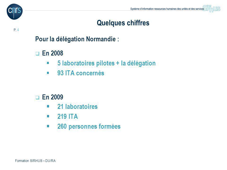 Quelques chiffres Pour la délégation Normandie : En 2008