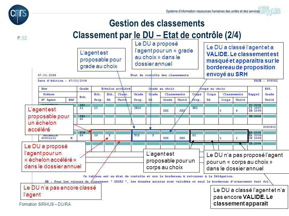 Gestion des classements Classement par le DU – Etat de contrôle (2/4)