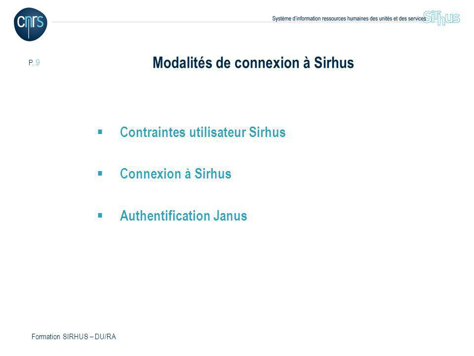Modalités de connexion à Sirhus