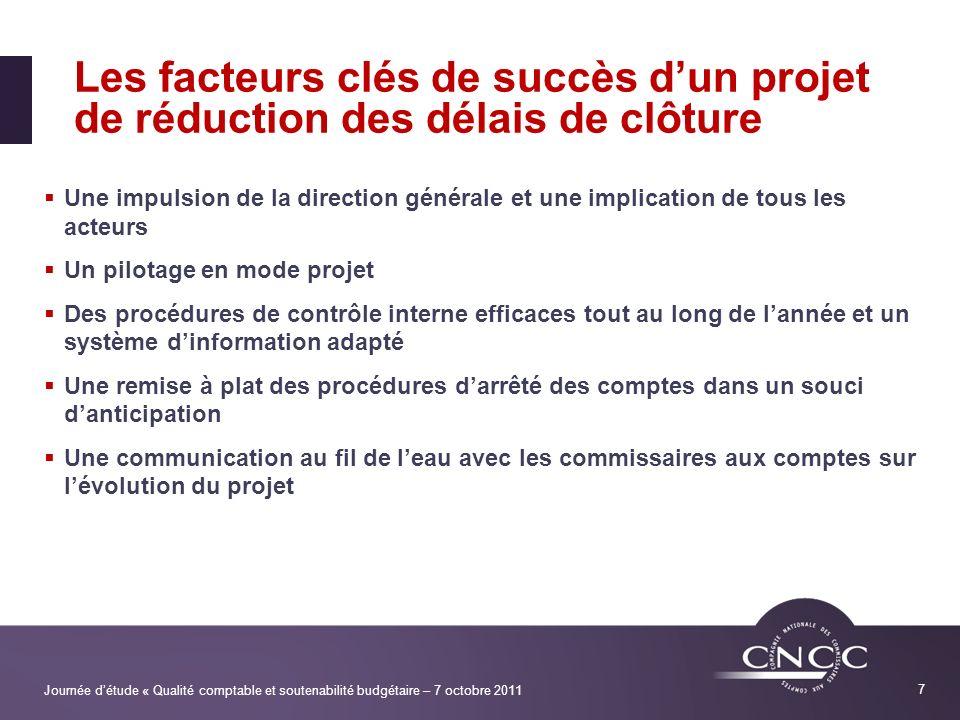 Les facteurs clés de succès d'un projet de réduction des délais de clôture