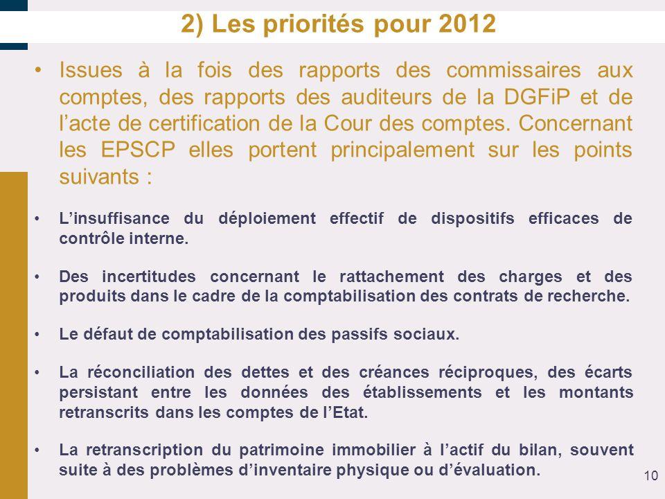 2) Les priorités pour 2012