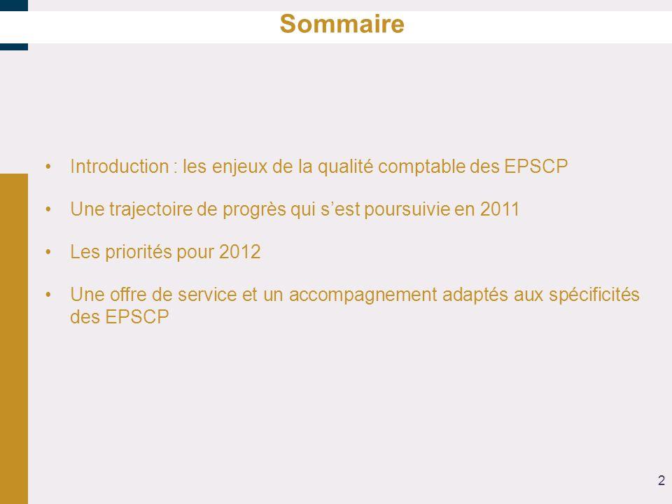 Sommaire Introduction : les enjeux de la qualité comptable des EPSCP