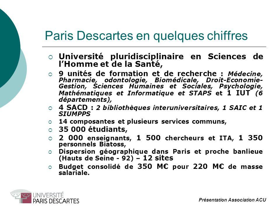 Paris Descartes en quelques chiffres