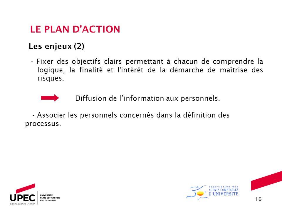 LE PLAN D'ACTION Les enjeux (2)