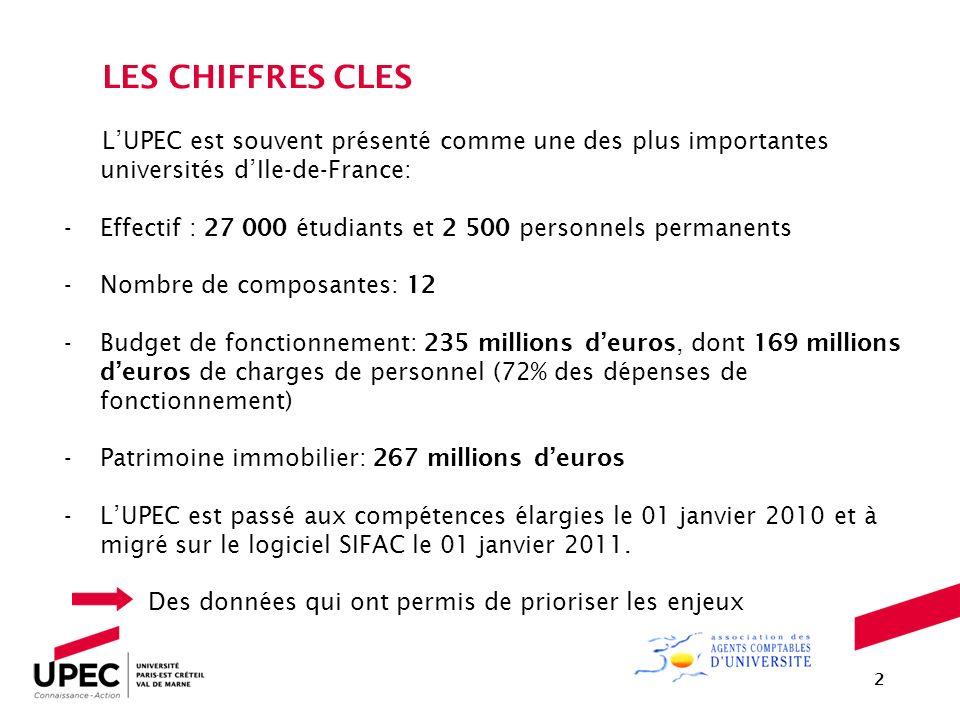 LES CHIFFRES CLES L'UPEC est souvent présenté comme une des plus importantes universités d'Ile-de-France: