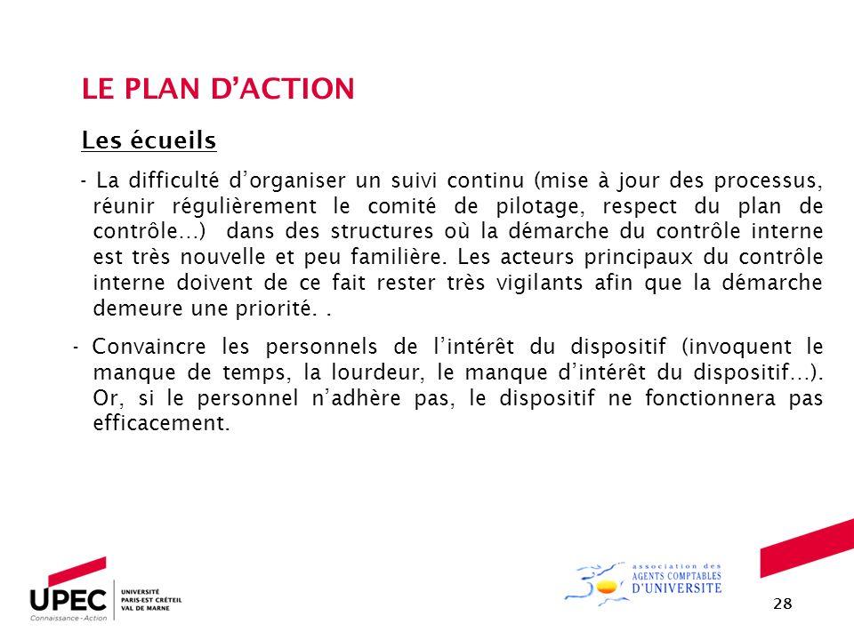 LE PLAN D'ACTION Les écueils.