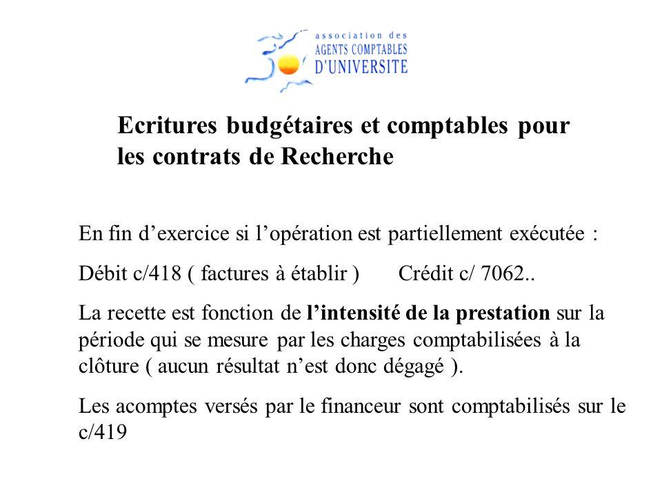 Ecritures budgétaires et comptables pour les contrats de Recherche