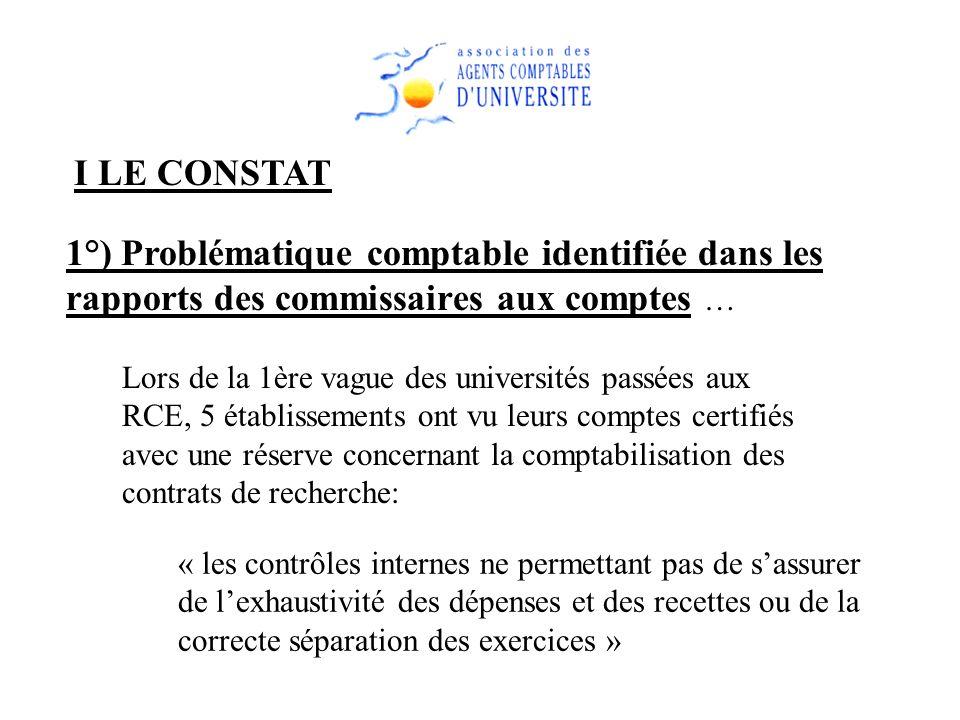 I LE CONSTAT 1°) Problématique comptable identifiée dans les rapports des commissaires aux comptes …