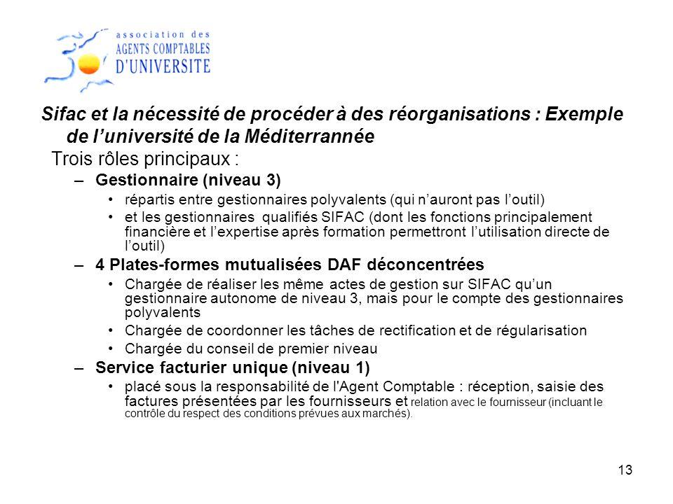 Sifac et la nécessité de procéder à des réorganisations : Exemple de l'université de la Méditerrannée
