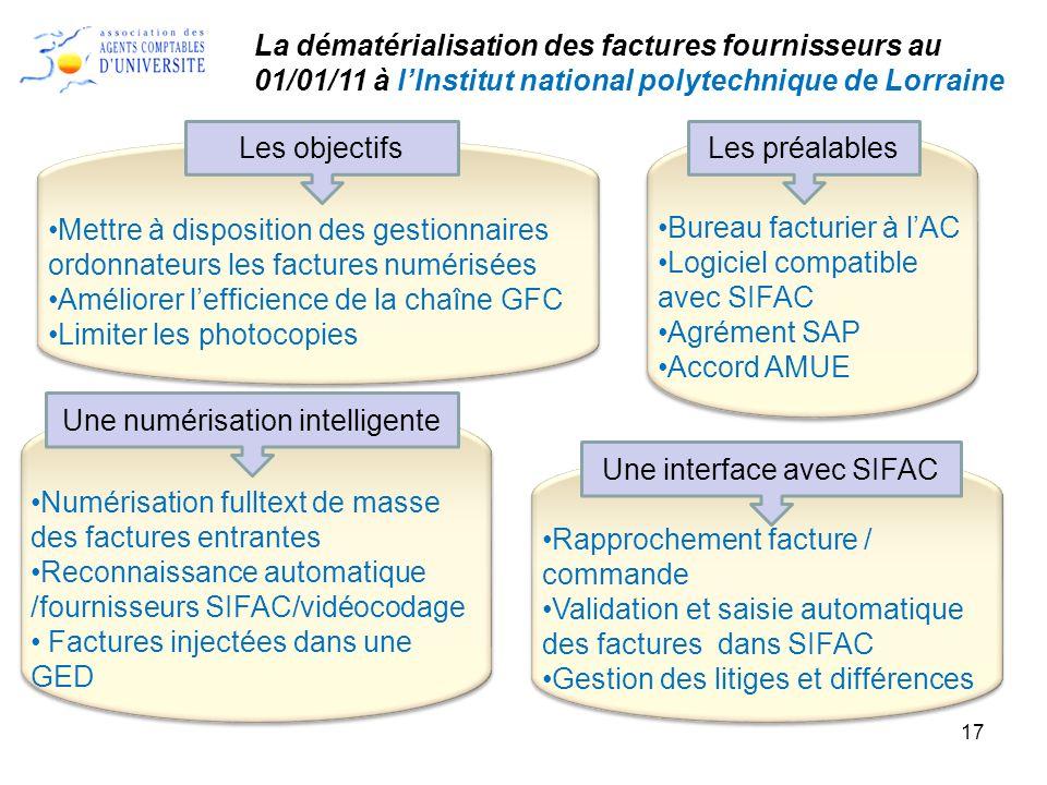 Bureau facturier à l'AC Logiciel compatible avec SIFAC Agrément SAP